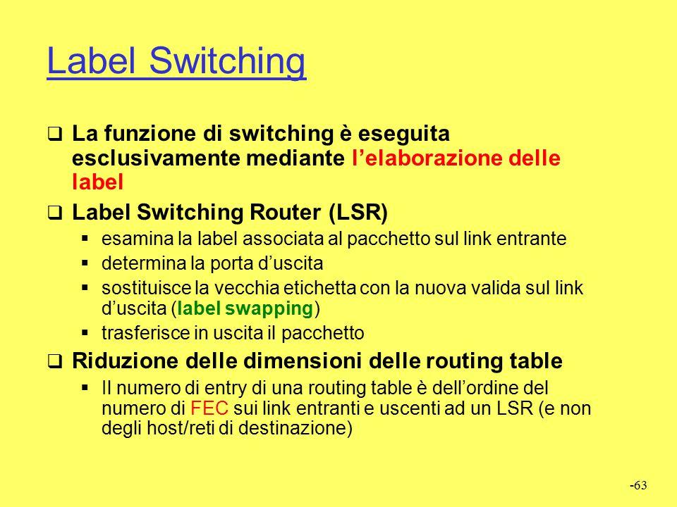 Label Switching La funzione di switching è eseguita esclusivamente mediante l'elaborazione delle label.
