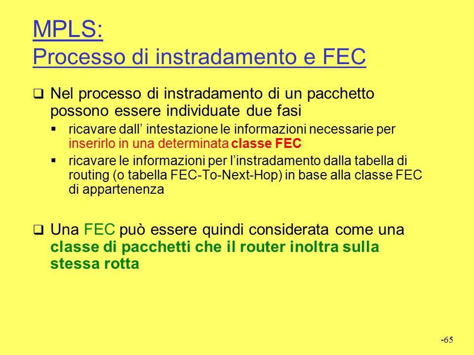 MPLS: Processo di instradamento e FEC