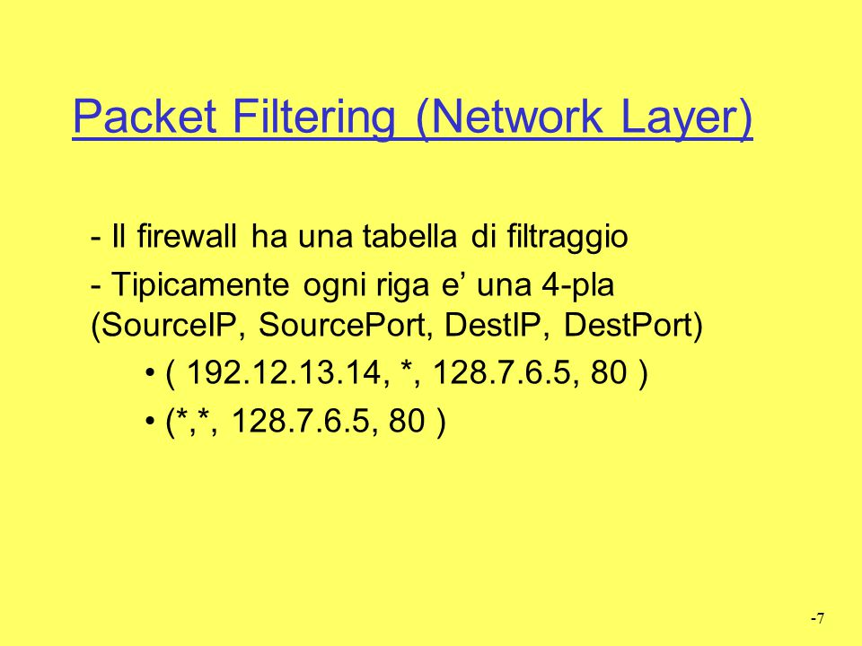 Packet Filtering (Network Layer)