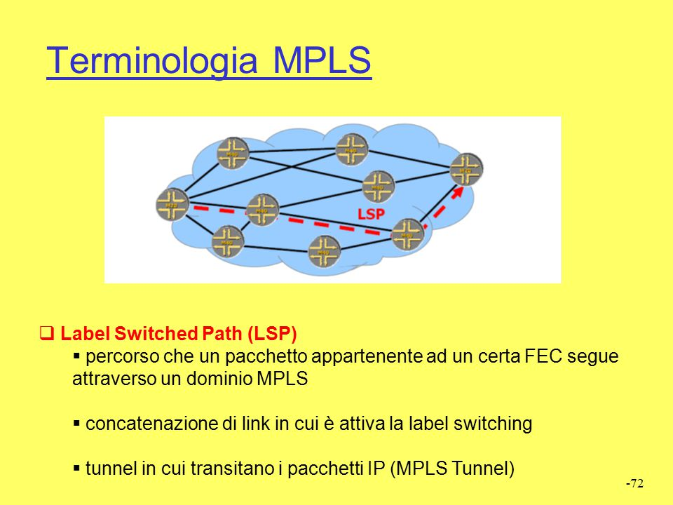 Terminologia MPLS Label Switched Path (LSP)