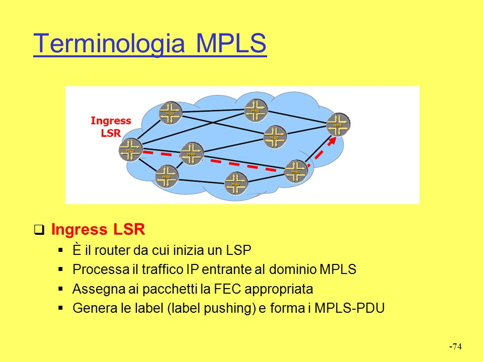 Terminologia MPLS Ingress LSR È il router da cui inizia un LSP