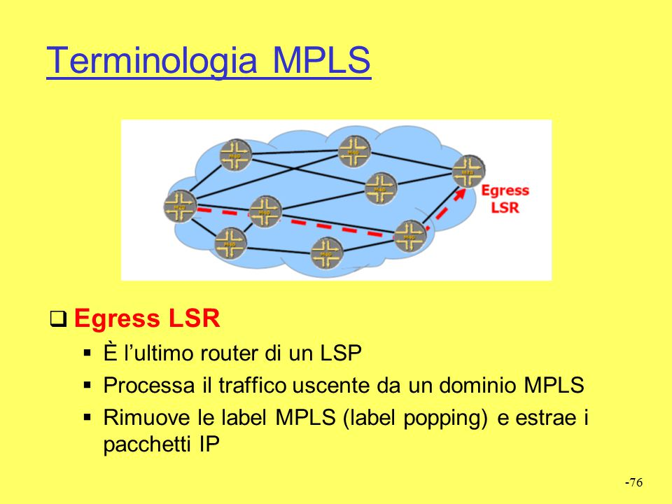 Terminologia MPLS Egress LSR È l'ultimo router di un LSP