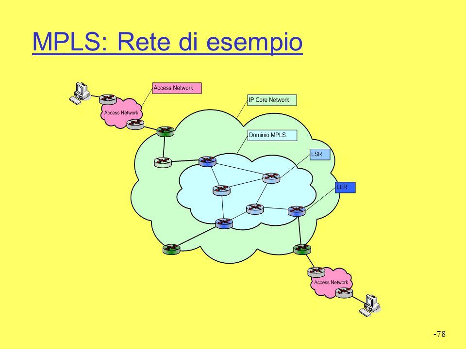 MPLS: Rete di esempio