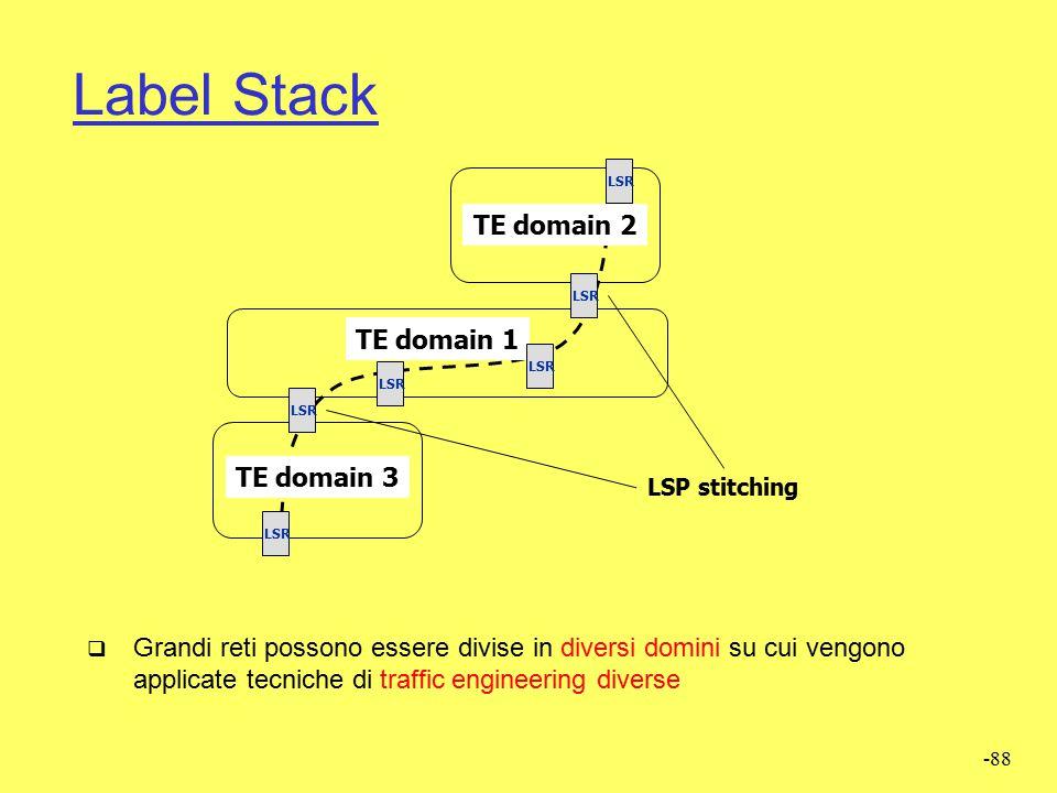 Label Stack TE domain 2 TE domain 1 TE domain 3