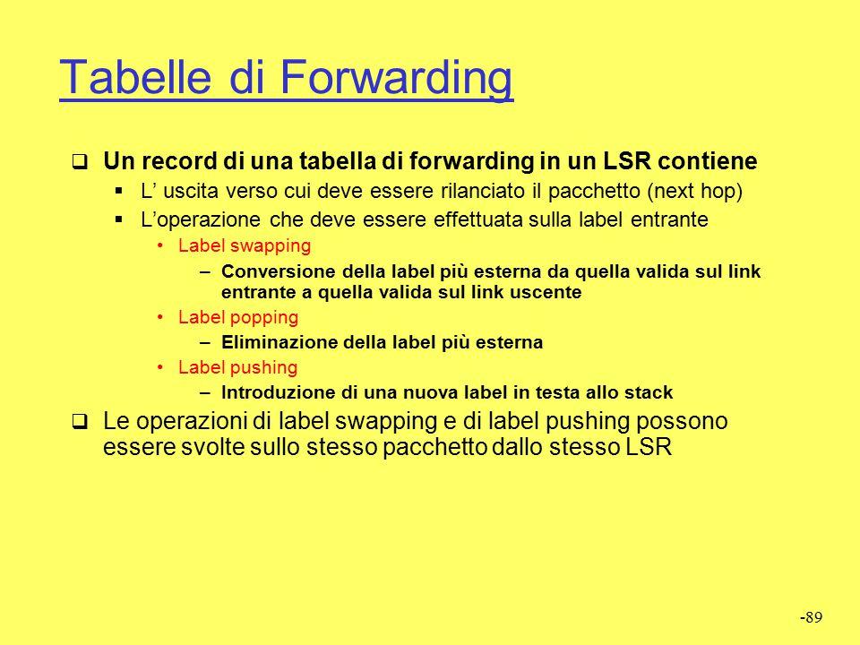 Tabelle di Forwarding Un record di una tabella di forwarding in un LSR contiene. L' uscita verso cui deve essere rilanciato il pacchetto (next hop)