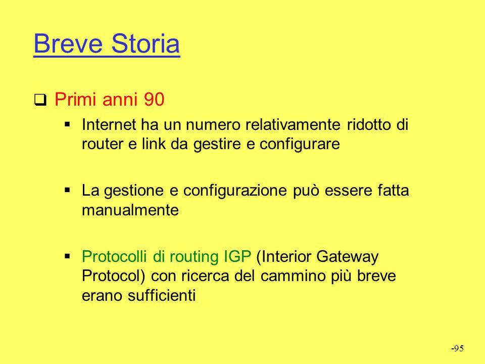 Breve Storia Primi anni 90