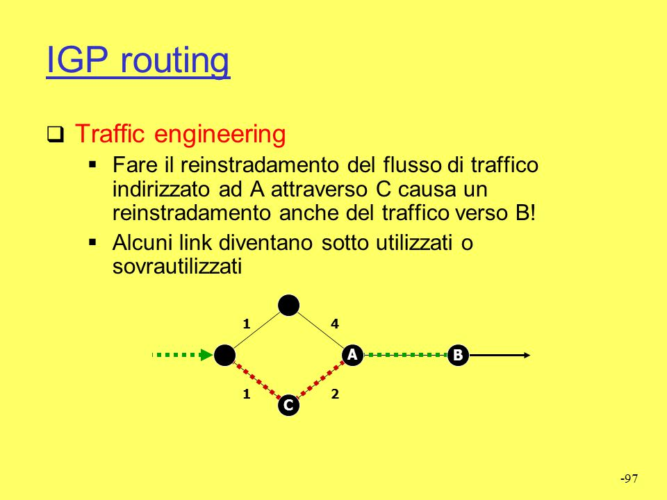 IGP routing Traffic engineering