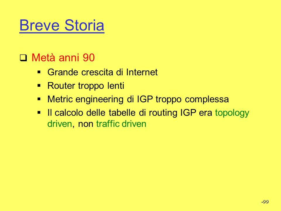 Breve Storia Metà anni 90 Grande crescita di Internet