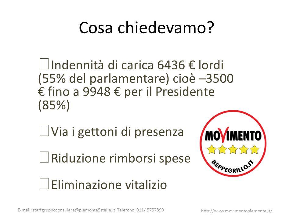 Cosa chiedevamo Indennità di carica 6436 € lordi (55% del parlamentare) cioè –3500 € fino a 9948 € per il Presidente (85%)