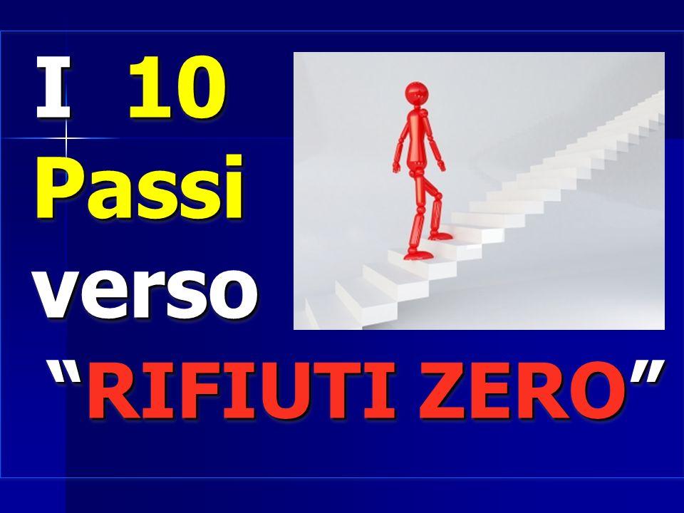 I 10 Passi verso RIFIUTI ZERO