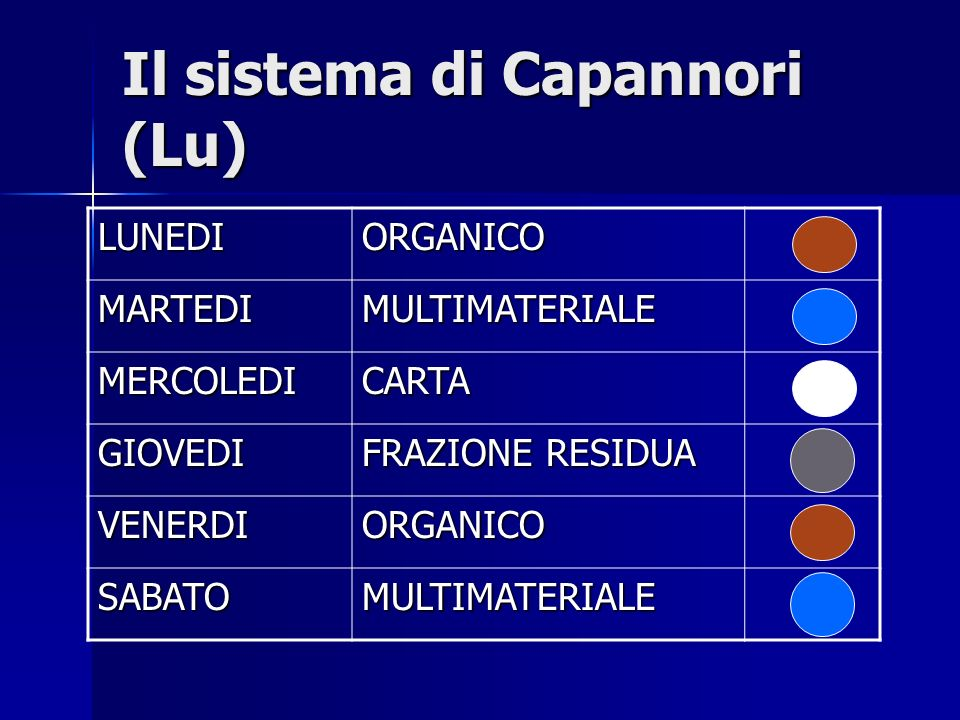 Il sistema di Capannori (Lu)