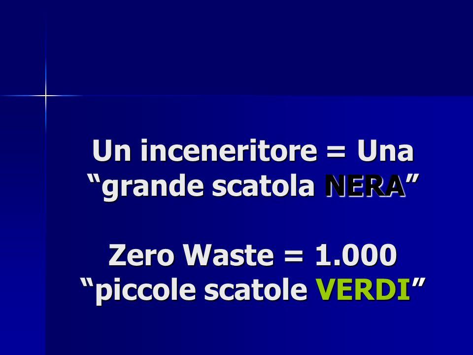 Un inceneritore = Una grande scatola NERA Zero Waste = 1