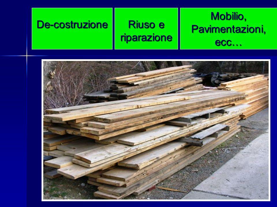 De-costruzione Riuso e riparazione Mobilio, Pavimentazioni, ecc…