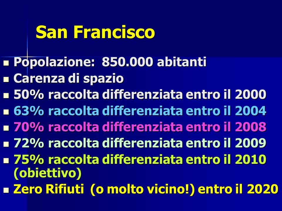San Francisco Popolazione: 850.000 abitanti Carenza di spazio