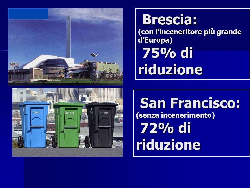 Brescia: (con l'inceneritore più grande d'Europa) 75% di riduzione