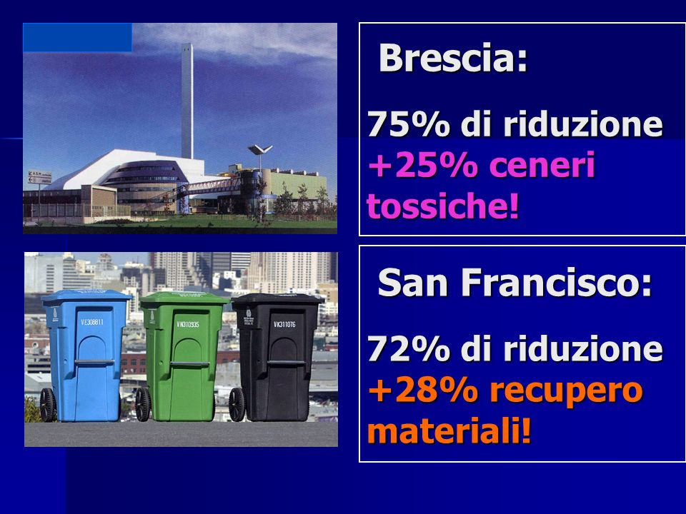 Brescia: 75% di riduzione +25% ceneri tossiche!