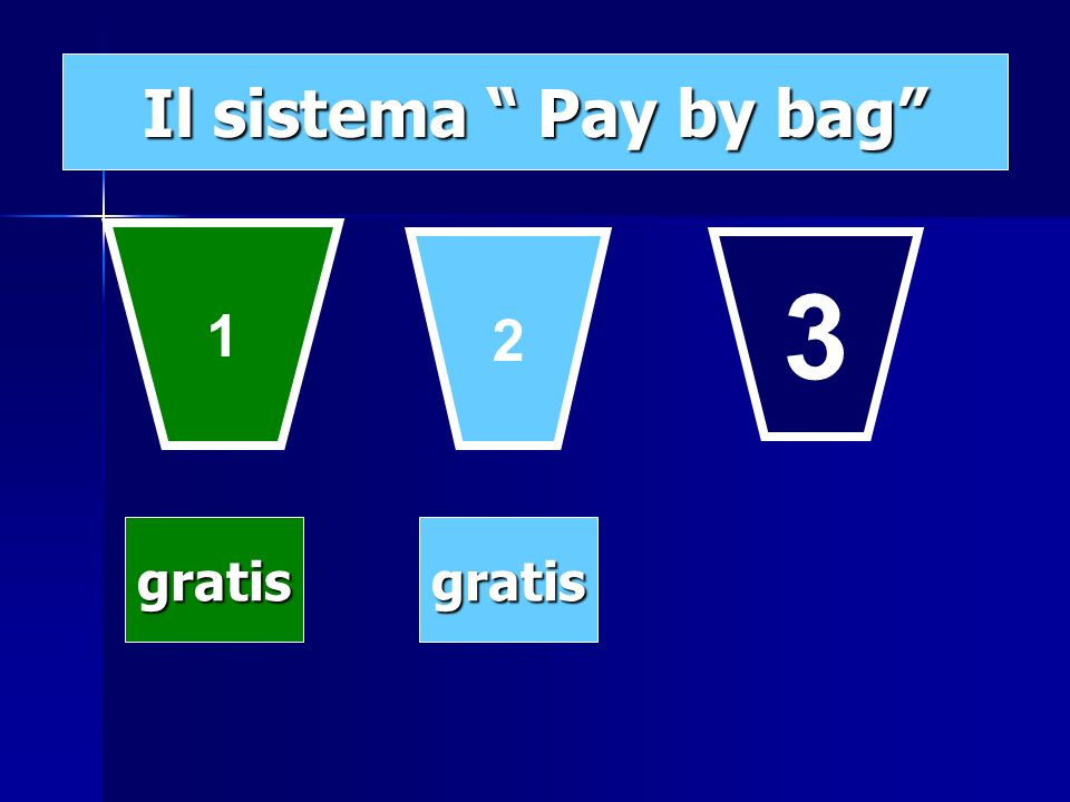Il sistema Pay by bag 1 2 3 gratis gratis