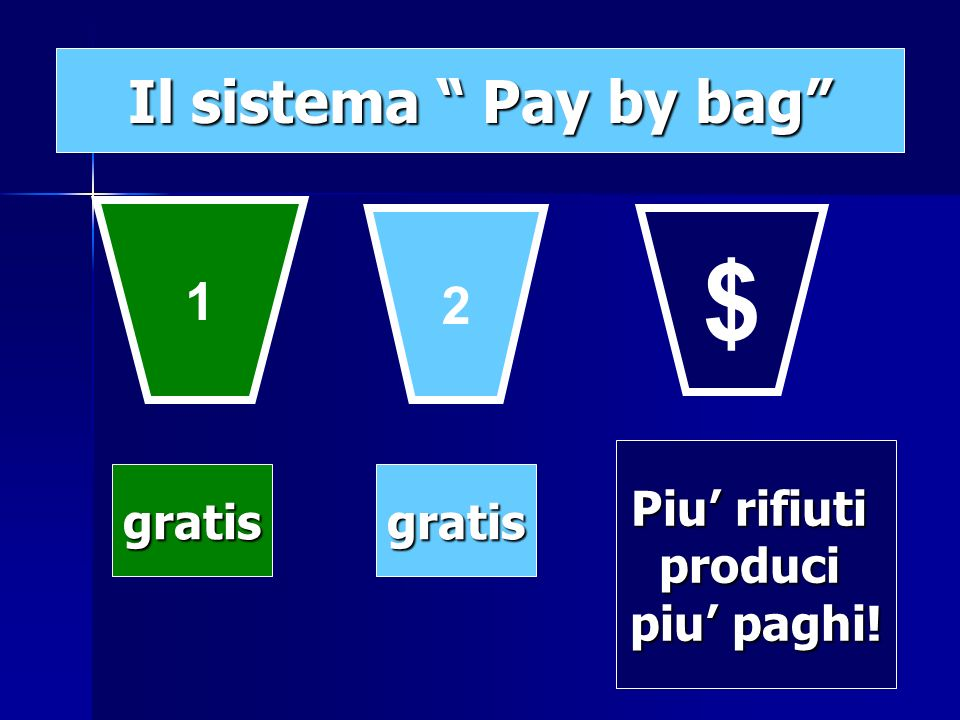 $ Il sistema Pay by bag 1 2 Piu' rifiuti produci piu' paghi! gratis