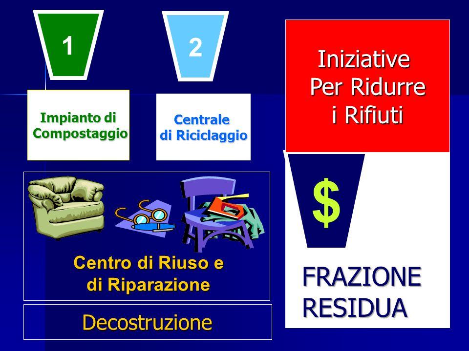 $ 1 2 FRAZIONE RESIDUA Iniziative Per Ridurre i Rifiuti Decostruzione