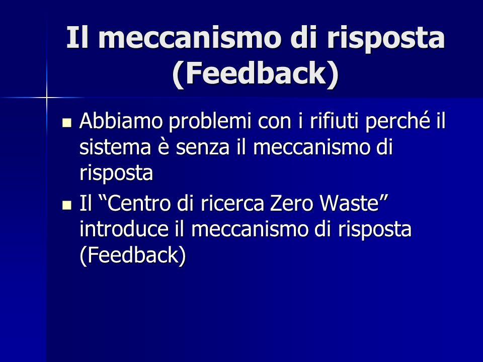 Il meccanismo di risposta (Feedback)