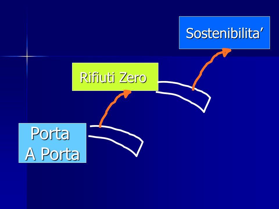 Sostenibilita' Rifiuti Zero Porta A Porta