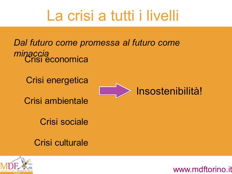 La crisi a tutti i livelli