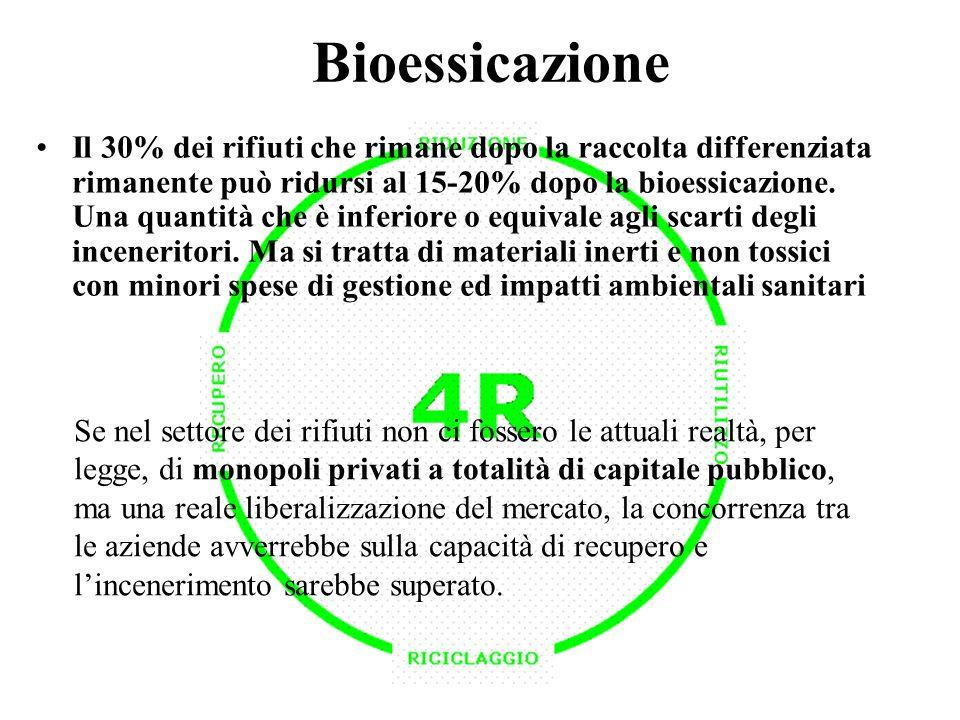 Bioessicazione