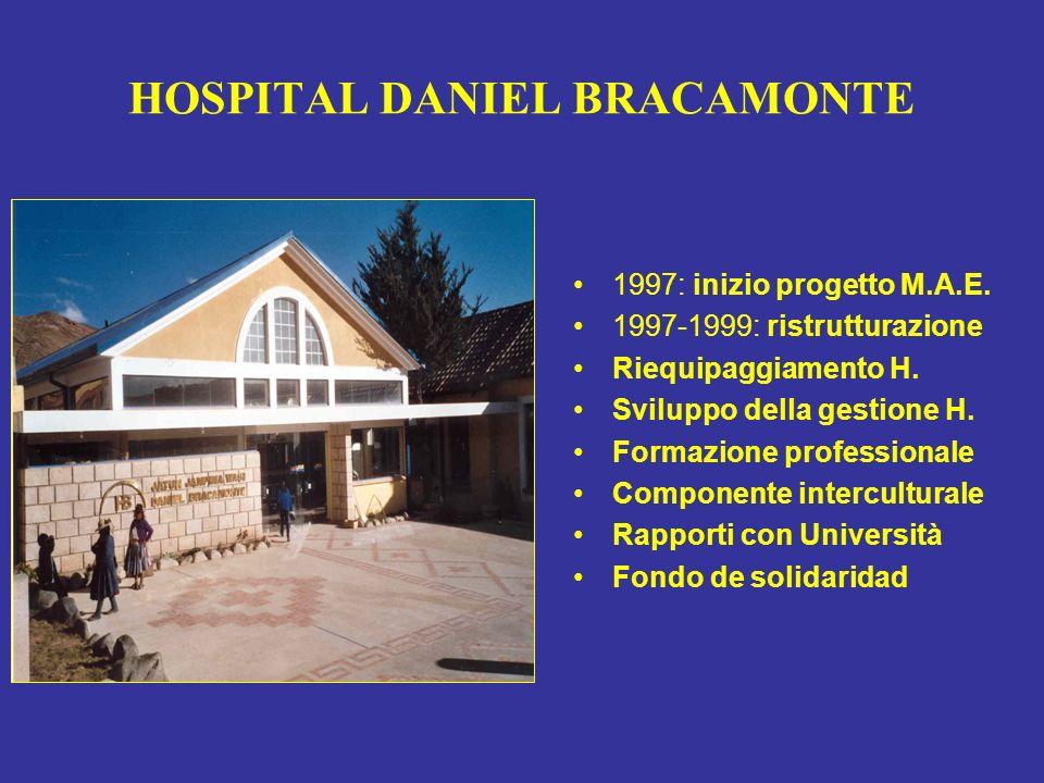 HOSPITAL DANIEL BRACAMONTE
