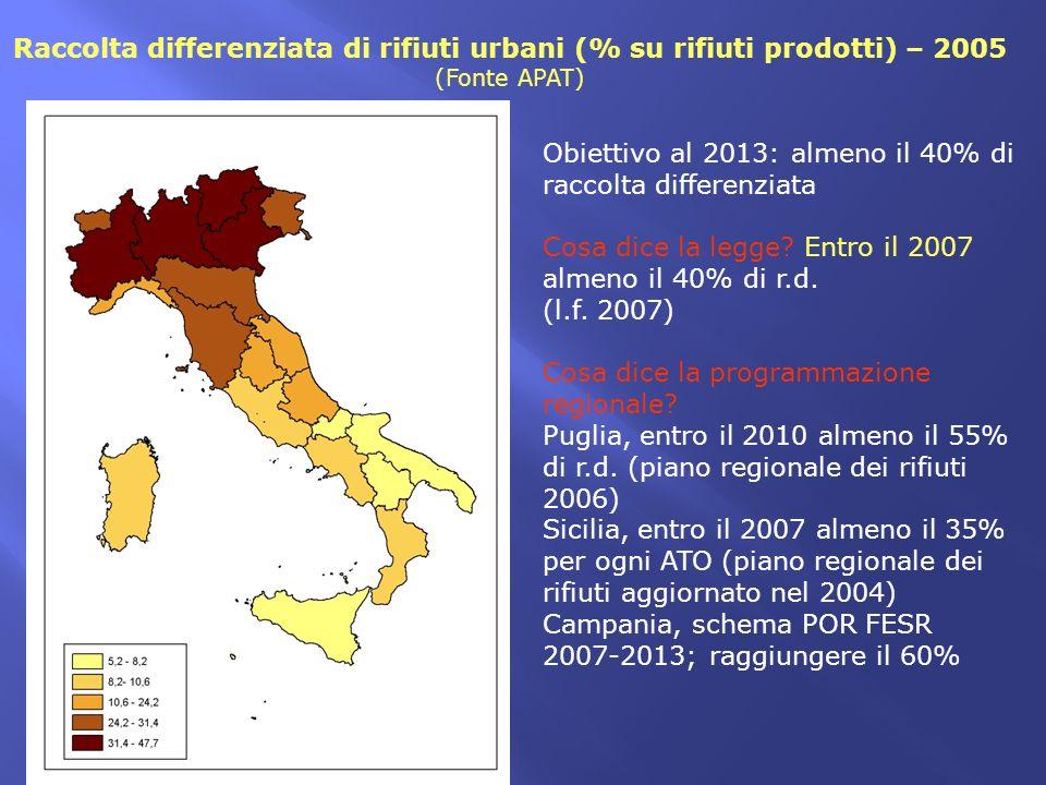 Raccolta differenziata di rifiuti urbani (% su rifiuti prodotti) – 2005 (Fonte APAT)