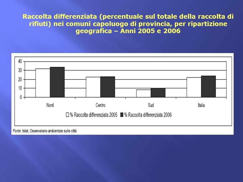 Raccolta differenziata (percentuale sul totale della raccolta di rifiuti) nei comuni capoluogo di provincia, per ripartizione geografica – Anni 2005 e 2006