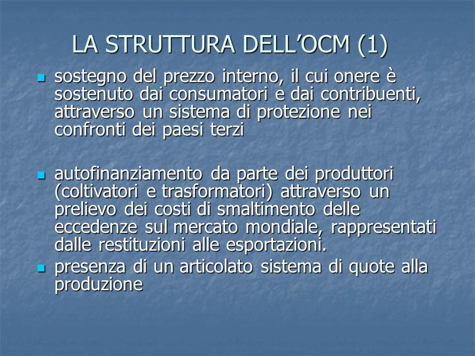LA STRUTTURA DELL'OCM (1)