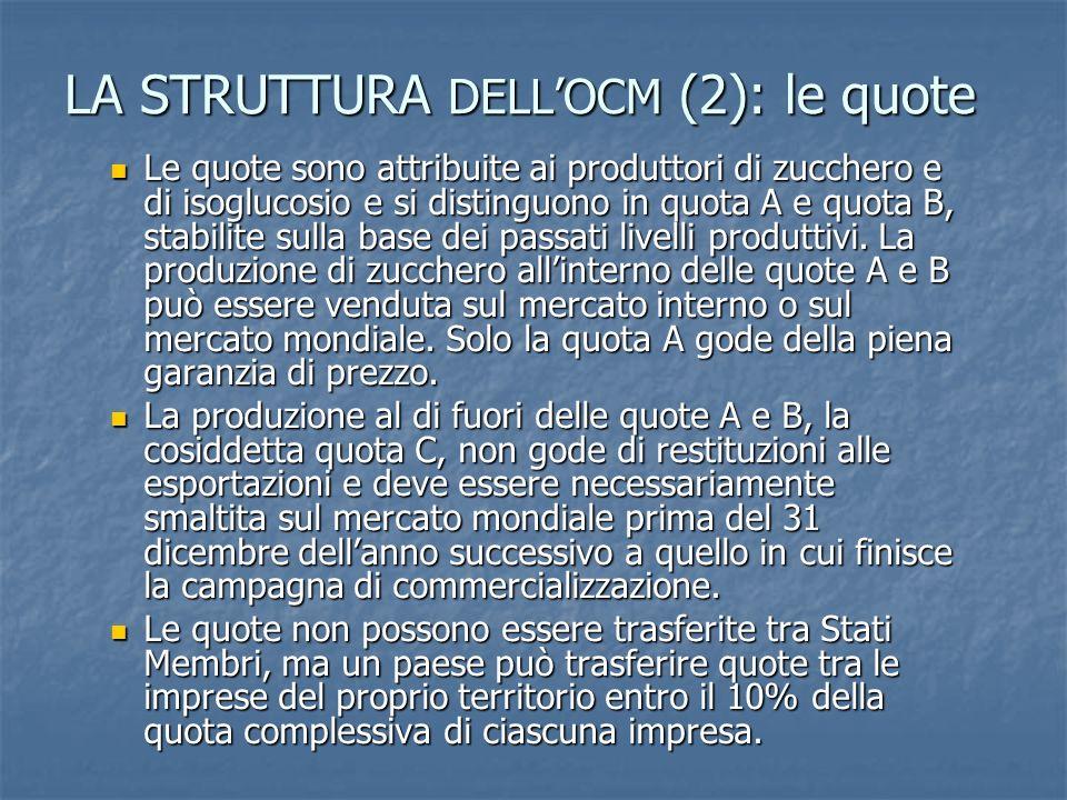 LA STRUTTURA DELL'OCM (2): le quote