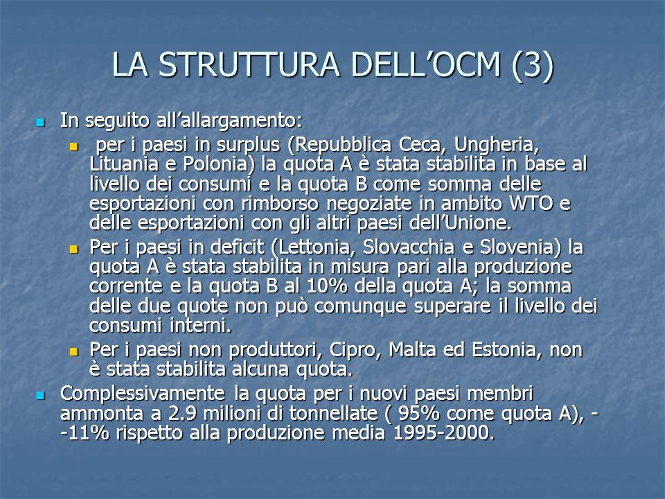 LA STRUTTURA DELL'OCM (3)
