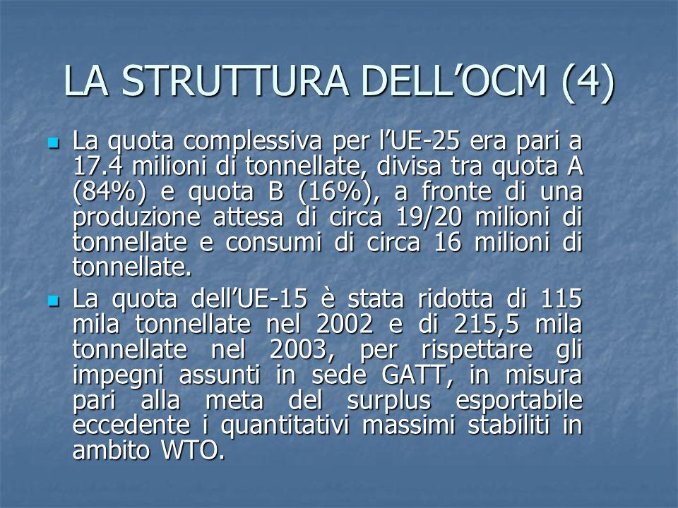 LA STRUTTURA DELL'OCM (4)