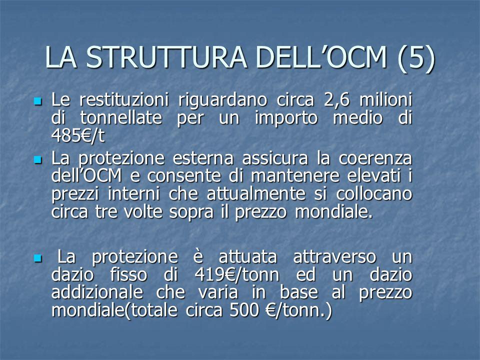 LA STRUTTURA DELL'OCM (5)