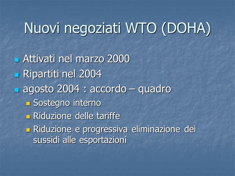 Nuovi negoziati WTO (DOHA)