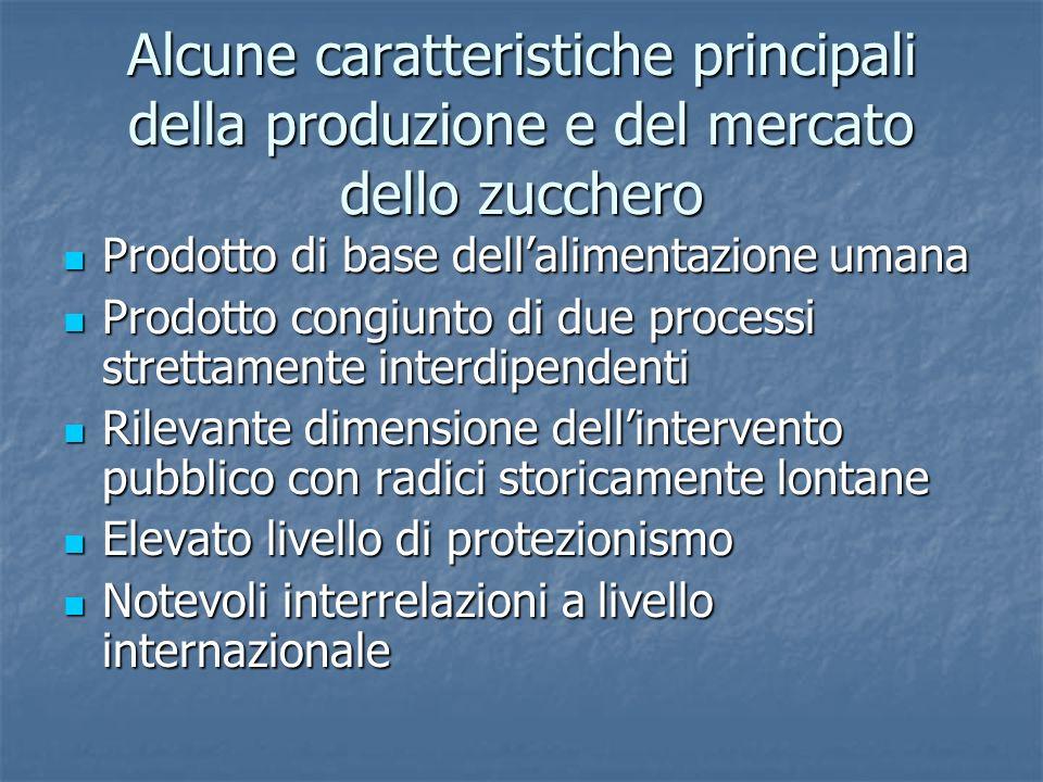 Alcune caratteristiche principali della produzione e del mercato dello zucchero
