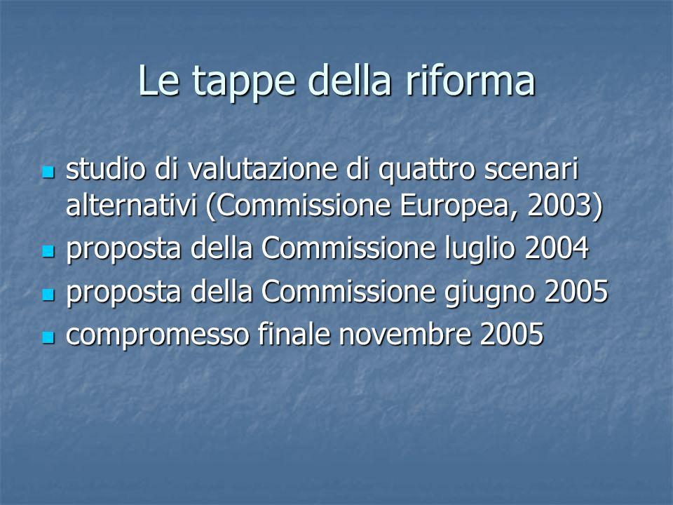 Le tappe della riforma studio di valutazione di quattro scenari alternativi (Commissione Europea, 2003)