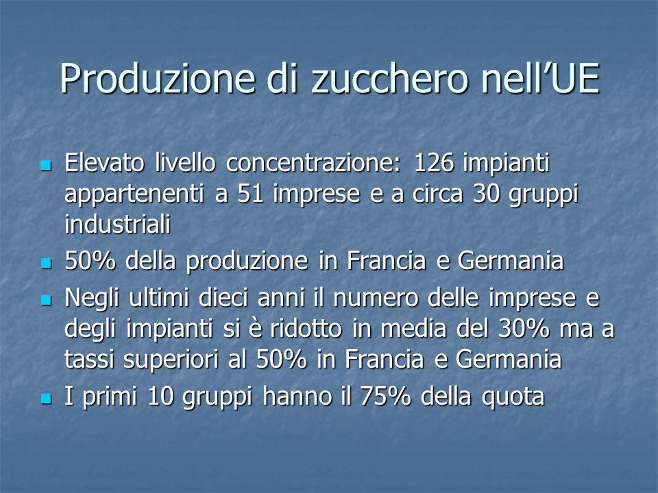 Produzione di zucchero nell'UE