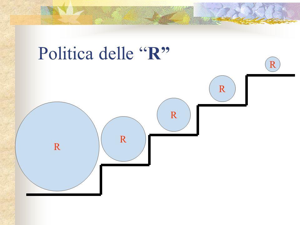 Politica delle R R
