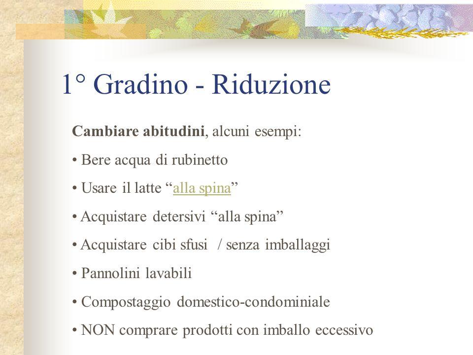 1° Gradino - Riduzione Cambiare abitudini, alcuni esempi: