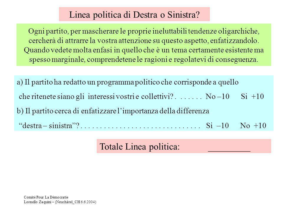 Linea politica di Destra o Sinistra