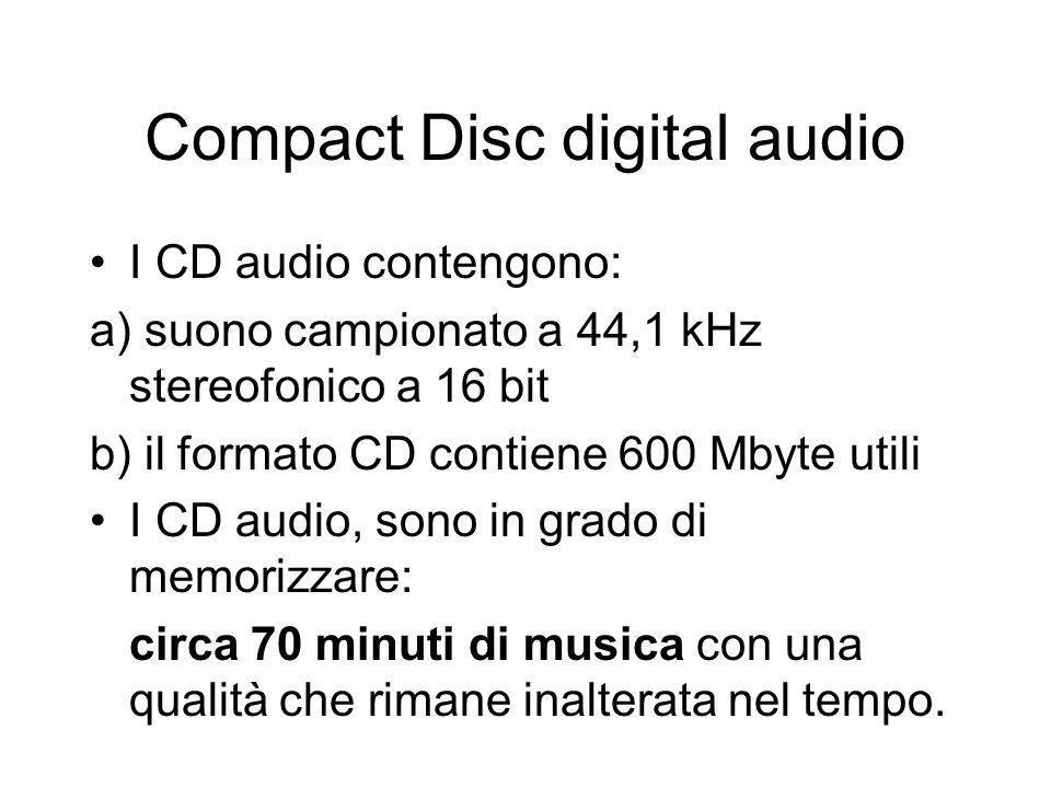 Compact Disc digital audio