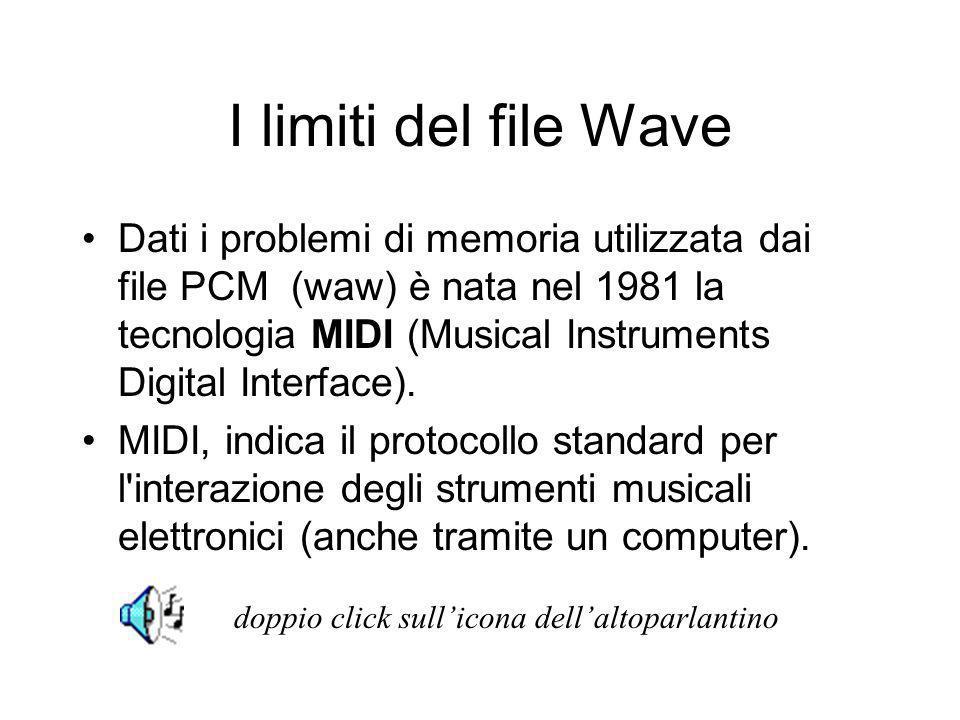 I limiti del file Wave