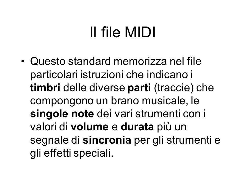 Il file MIDI