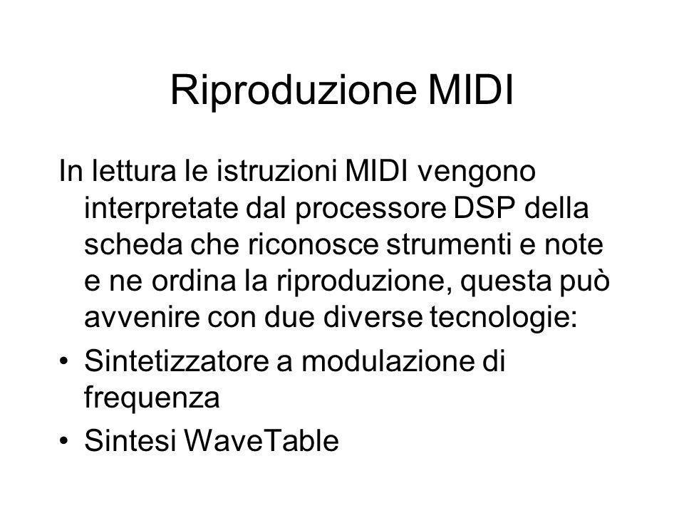 Riproduzione MIDI