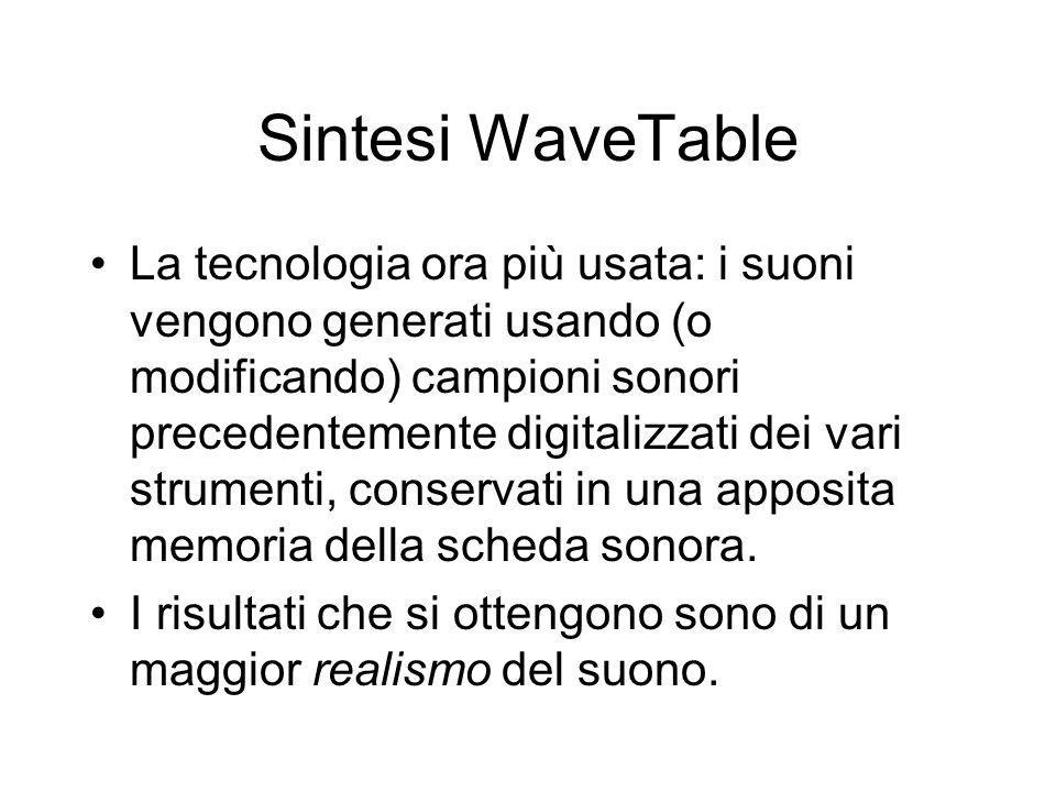 Sintesi WaveTable