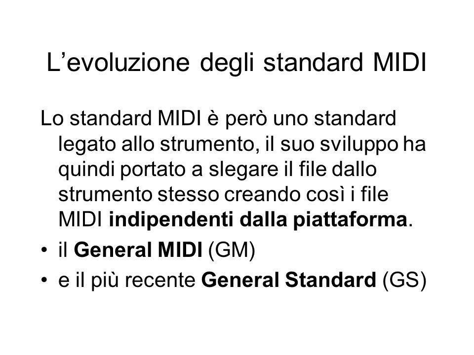 L'evoluzione degli standard MIDI