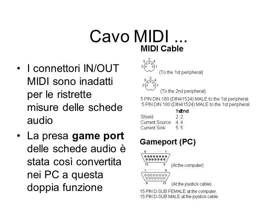 Cavo MIDI ... I connettori IN/OUT MIDI sono inadatti per le ristrette misure delle schede audio.