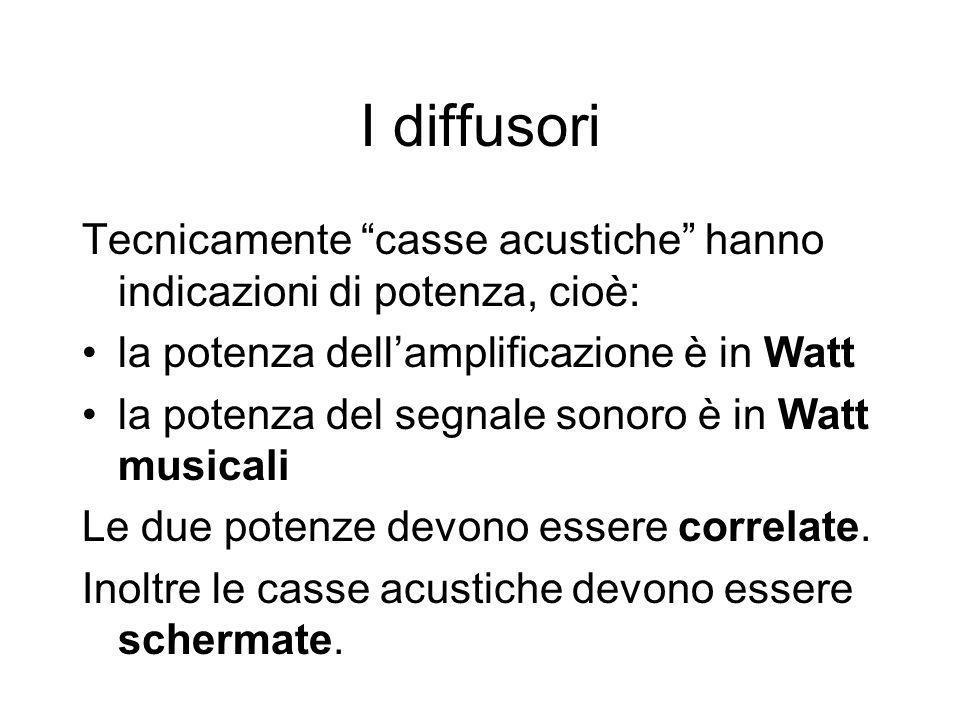 I diffusori Tecnicamente casse acustiche hanno indicazioni di potenza, cioè: la potenza dell'amplificazione è in Watt.